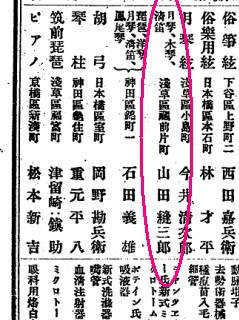 『第五回内国勧業博覧会受賞人名録』M.36