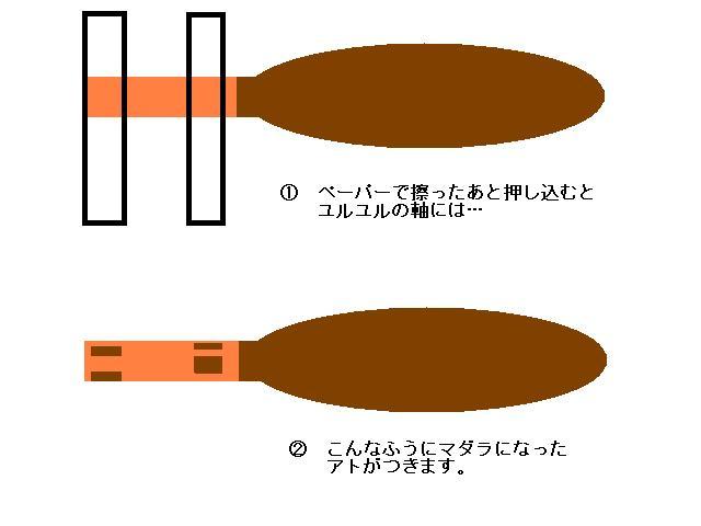 軸のすりあわせ(1)