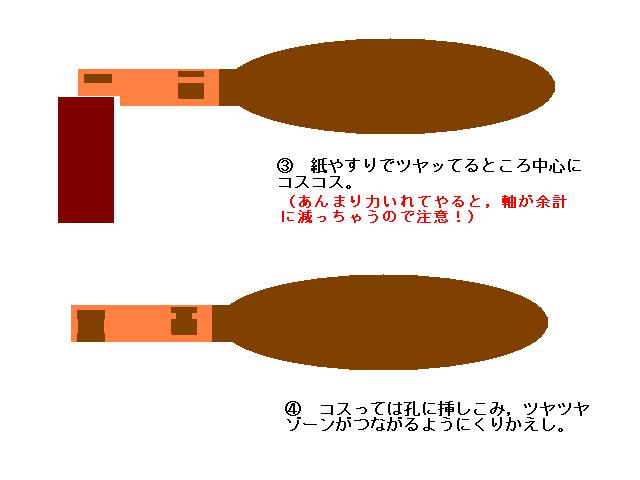 軸のすりあわせ(2)